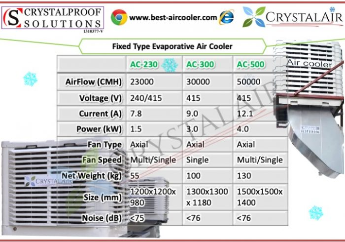 CrystalAir Fixed Type Evaporative Air Cooler
